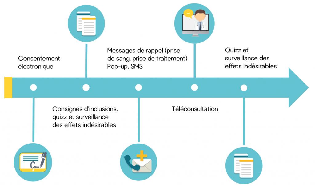 parcours_recherche_clinique